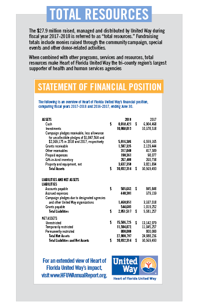 2019 - Finance Graphic