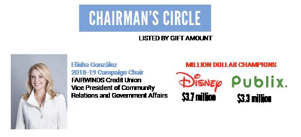 18-19 Chairman Graphic-01